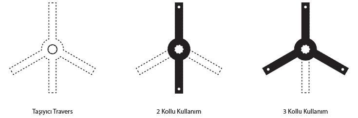3-kollu-hidrolik-cektirme-kullanim-sekilleri_4